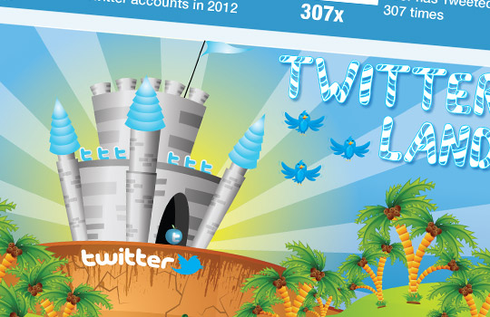 13 Twitter Fun Facts