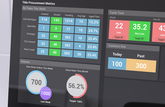 Call Center Metrics Wallboard